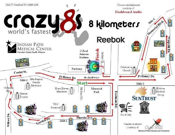 crazy 8s map