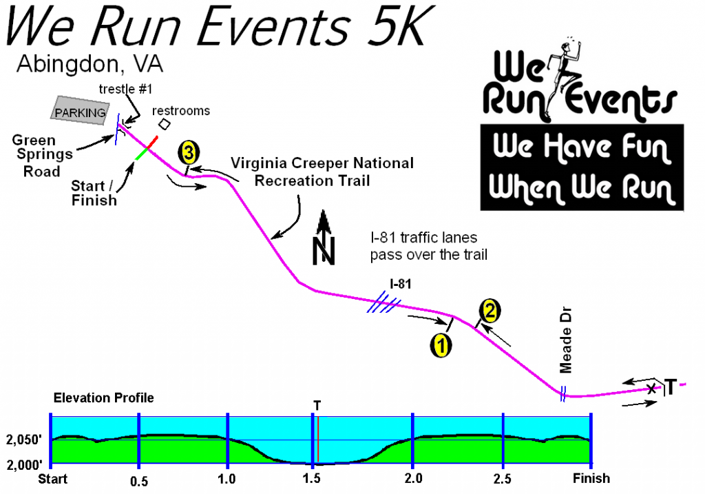 We Run Events 5K